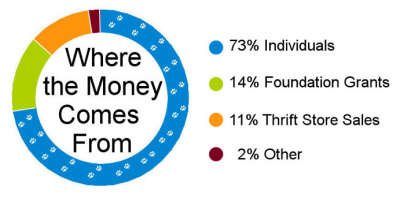 Where_the_Money_Comes_From_2013
